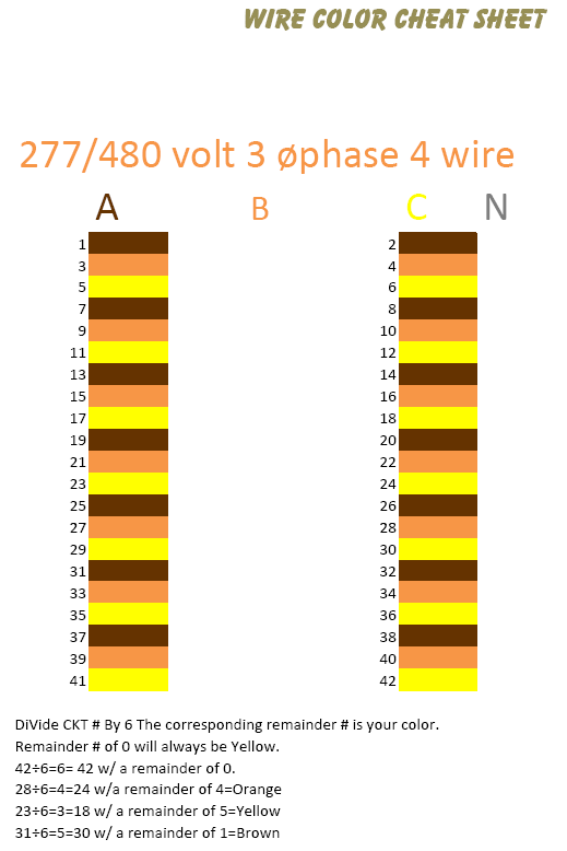 wiring color chart boy  sc 1 st  Sparky U Online : electrical wiring code - yogabreezes.com