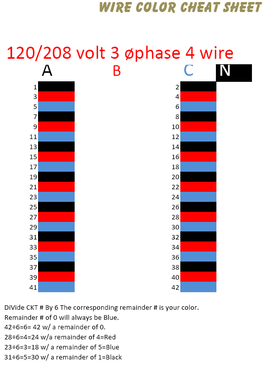 3 phase motor wiring color code 3 phase circuit numbering - page 2 - electrician talk - professional electrical contractors forum #2